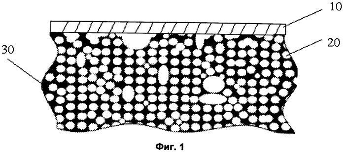 Полиуретановый балластный слой, способ получения такого слоя и его применение