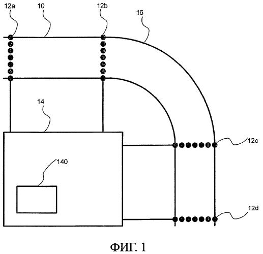 Система и способ для осуществления ультразвукового измерения свойств стенки трубопровода