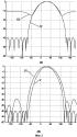 Способ формирования диаграммы направленности двухкольцевой цифровой фазированной антенной решетки