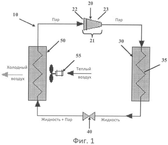 Система для выполнения компрессионного холодильного цикла, использующая воду в качестве хладагента