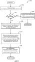 Способ (варианты) и система определения количества конденсата в охладителе воздуха наддува с использованием датчика кислорода на впуске холодного воздуха