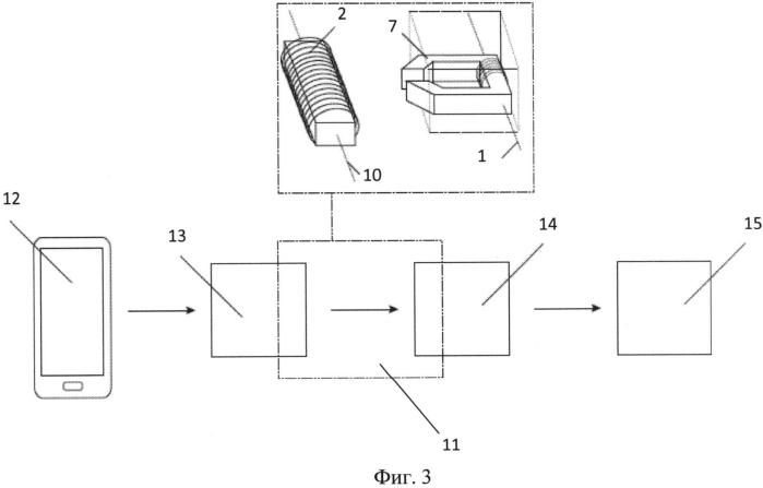 Система передачи цифровых данных индуктивным методом paybeam