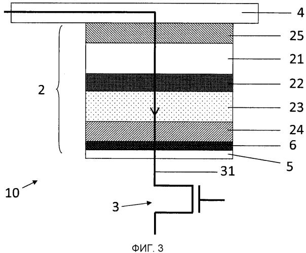 Ячейка магнитного оперативного запоминающего устройства с малым энергопотреблением