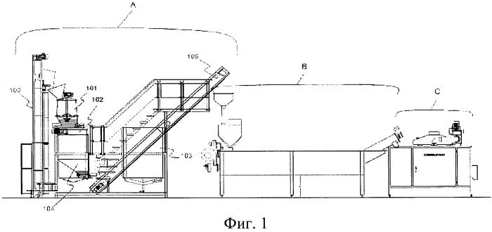 Способ и устройство для соусирования сушеных орехов посредством диффузии посредством соления, сахаризации или ароматизации