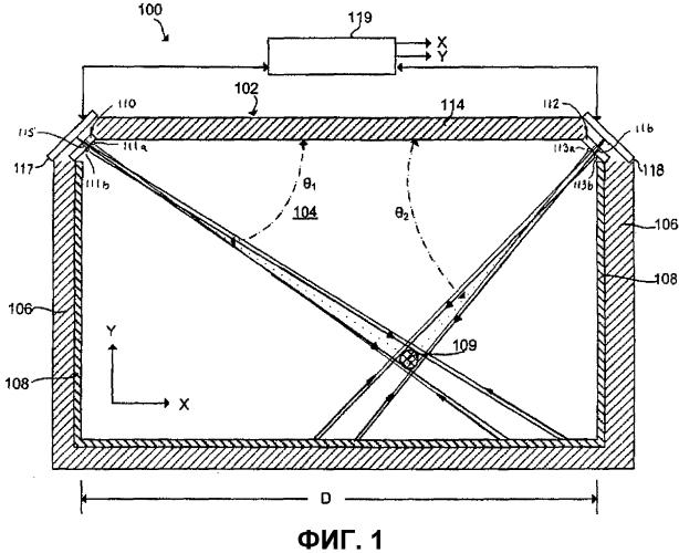 Системы считывания позиции для использования в сенсорных экранах и призматическая пленка, используемая в них
