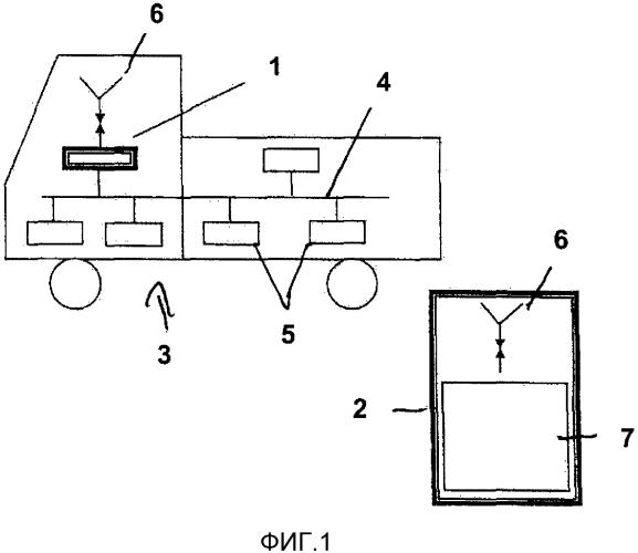 Установочный терминал и система для управления функциями транспортного средства