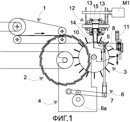 Устройство и способ подачи стопок бумажных салфеток или подобных сложных изделий в автоматизированную упаковочную систему