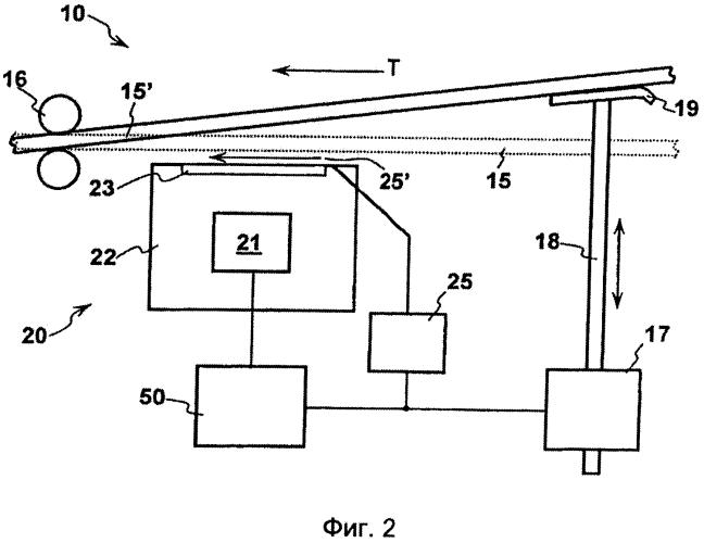 Датчиковое устройство в машине для обработки банкнот