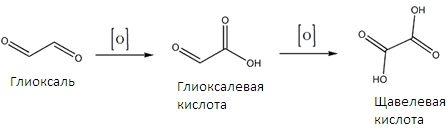 Способ выделения глиоксалевой кислоты из продуктов окисления глиоксаля