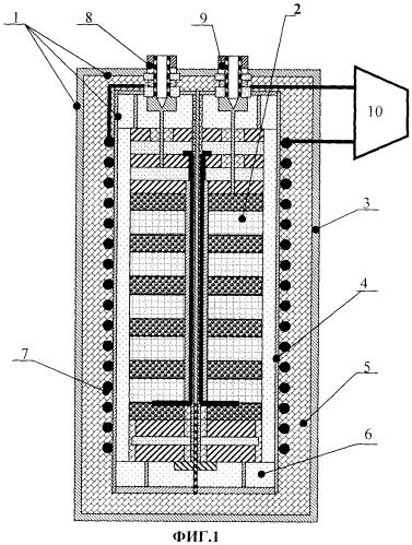 Батарея элементов тепловых химических источников тока