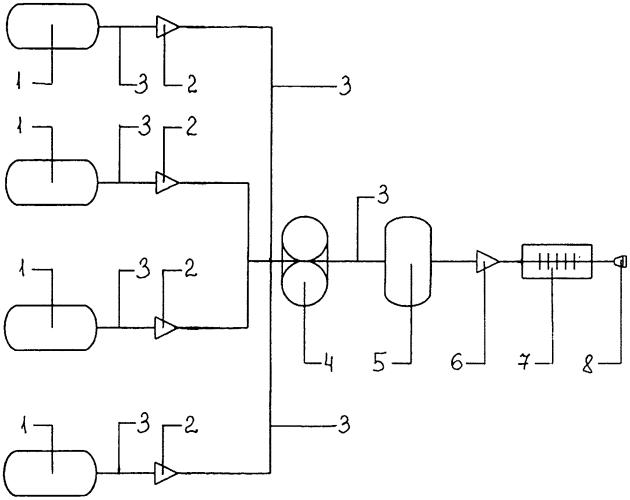 Устройство для приготовления многокомпонентных поверочных газовых смесей