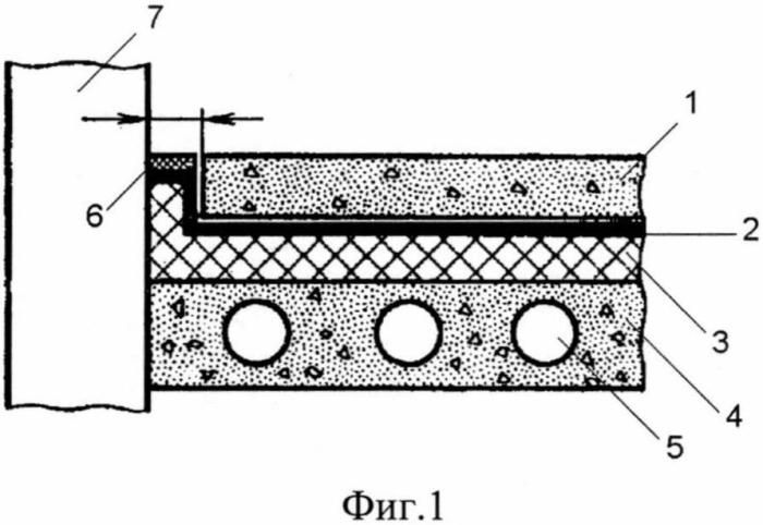 Конструкция кочетова пола на упругом основании