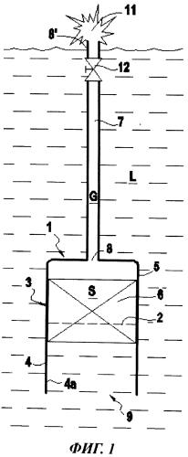 Саморегулируемое получение в погружных условиях газа, выделяющегося при реакции между жидкостью и твердой фазой, и соответствующее устройство