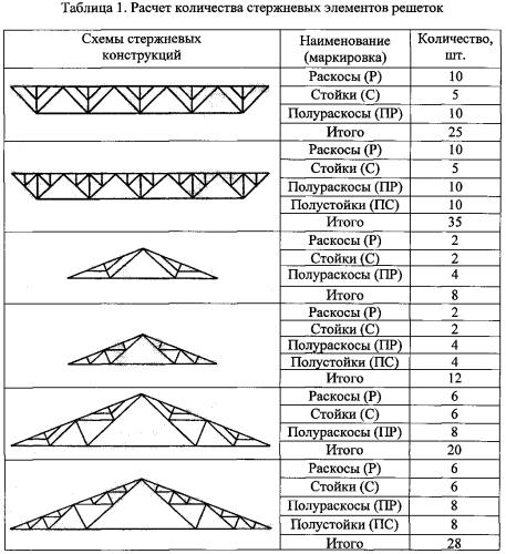 Треугольная решетка стержневых конструкций с дополнительными стойками и полураскосами