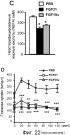 Химерные факторы роста фибробластов с измененной рецепторной специфичностью