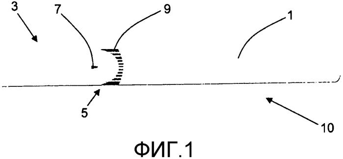 Сигаретный фильтр с изменяемой вентиляцией