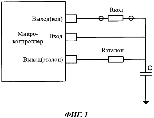 Контейнер для тест-полосок, предназначенных для измерения характеристик биологической жидкости, способ добавления калибровочного кода к такому контейнеру и способ распознавания такого кода