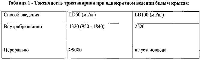 Инъекционный раствор для лечения вирусных заболеваний, выбранных из гриппа h1n1, h3n2, h5n1, клещевого энцефалита и лихорадки западного нила