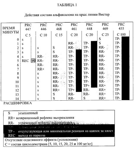 Анестезирующий состав