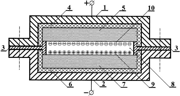 Способ накопления и хранения электрической энергии в ионисторе