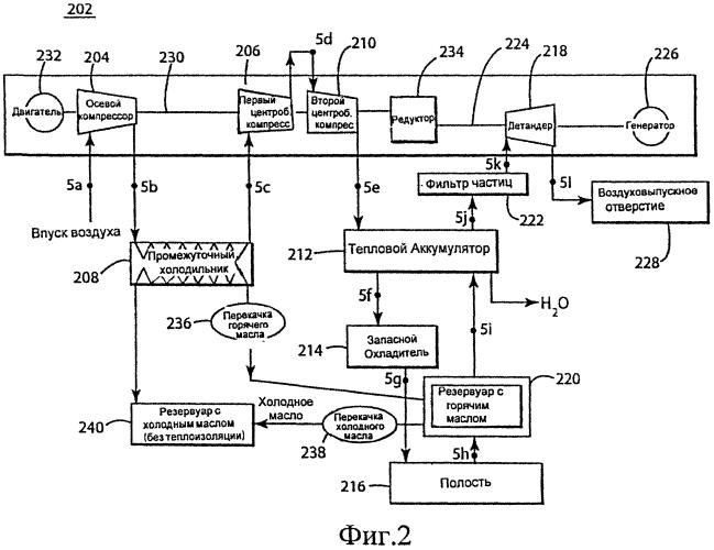 Системы и способы предварительного нагревания сжатого возхдуха