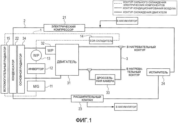 Устройство охлаждения газа рвг для гибридного транспортного средства и способ охлаждения газа рвг для гибридного транспортного средства