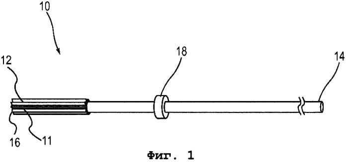 Улучшенная конструкция катетера для использования при лечении плевральных заболеваний