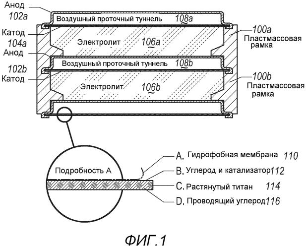 Системы электрически перезаряжаемых металло-воздушных батарей и способы