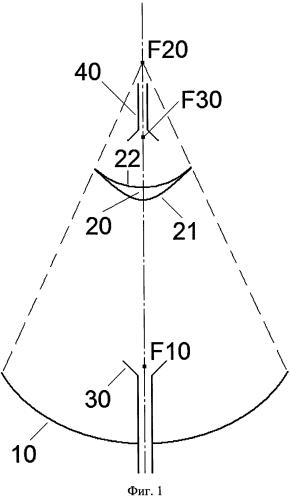 Многодиапазонная зеркальная антенна