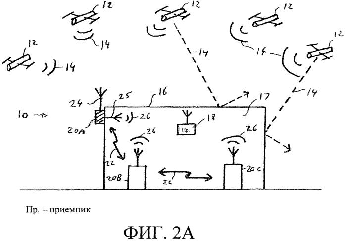 Спутниковая навигационная система для помещений