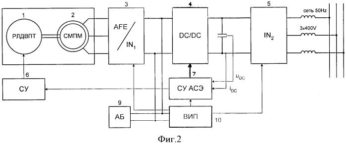 Стартер-генераторная установка для автономной системы электроснабжения на базе роторно-лопастного двигателя с внешним подводом теплоты и способ ее использования