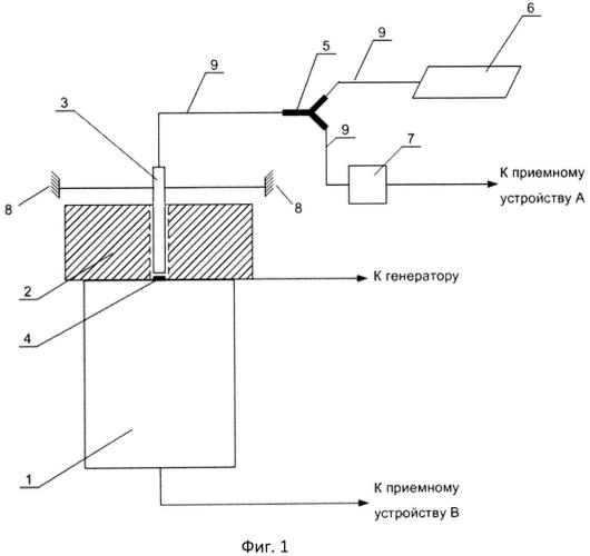 Устройство для контроля характеристик сейсмоакустических датчиков