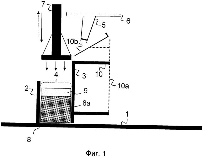 Способ и устройство для последовательного изготовления угольных спрессованных блоков, пригодных для камер коксования