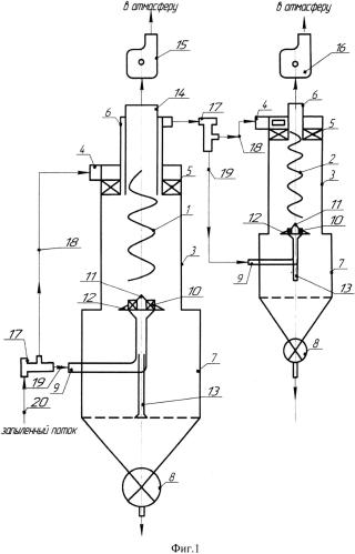 Двухступенчатая система пылеулавливания
