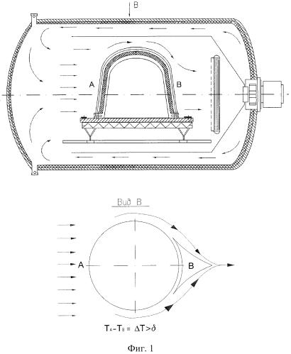 Устройство и способ изготовления многослойных изделий из полимерных композиционных материалов преимущественно в виде тел вращения