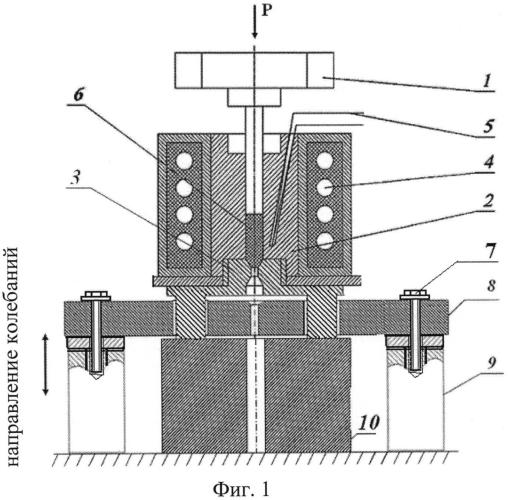 Способ двухстадийной обработки полимерных материалов методом твердофазной экструзии и ультразвуковым воздействием