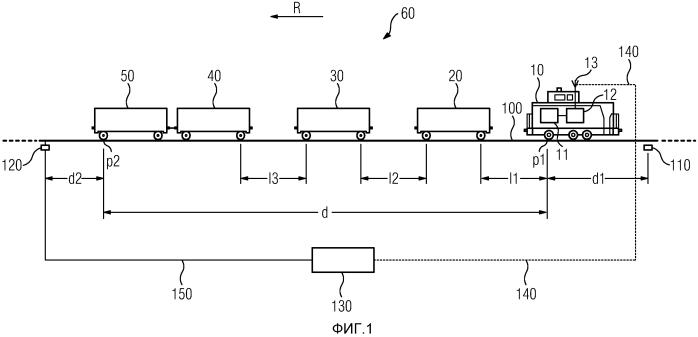 Способ эксплуатации сортировочной станции, а также управляющее устройство для сортировочной станции