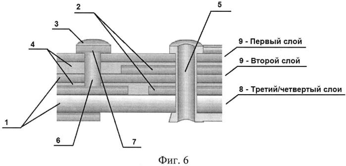Способ изготовления многослойных печатных плат