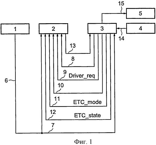 Система управления приводом передачи крутящего момента с несколькими режимами работы