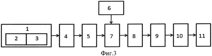 Способ диагностики электромеханического оборудования