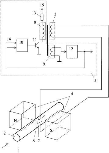 Способ измерения расхода жидкой среды и устройство для его осуществления