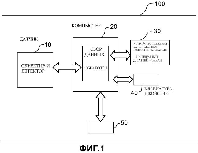 Оптико-электронная система, имеющая сверхполусферический обзор