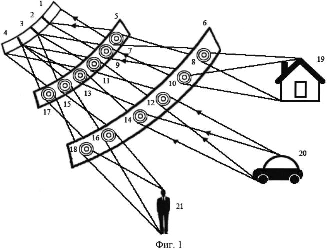 Способ панорамного видеонаблюдения и устройство для его осуществления