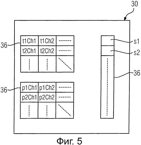Способ формирования последовательности импульсных сигналов