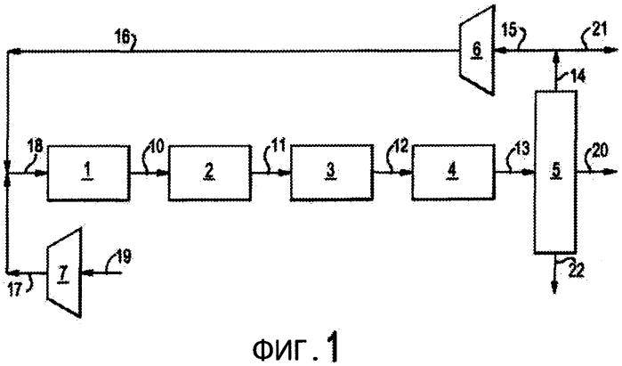 Одноконтурное многоступенчатое получение топлива