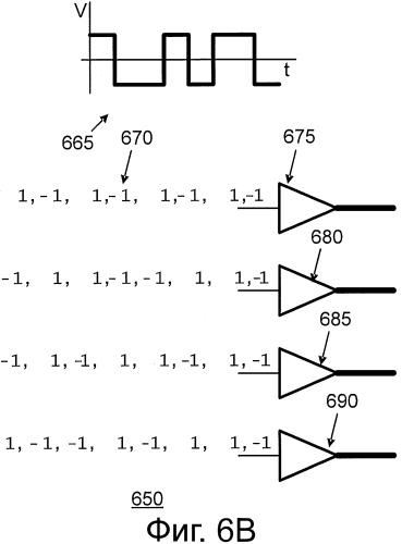 Емкостный датчик прикосновения, имеющий колебательные сигналы передачи с кодовым разделением и временным разделением