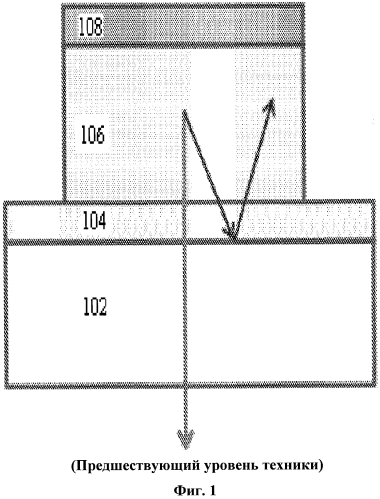 Внутренний световыводящий слой для органических светоизлучающих диодов
