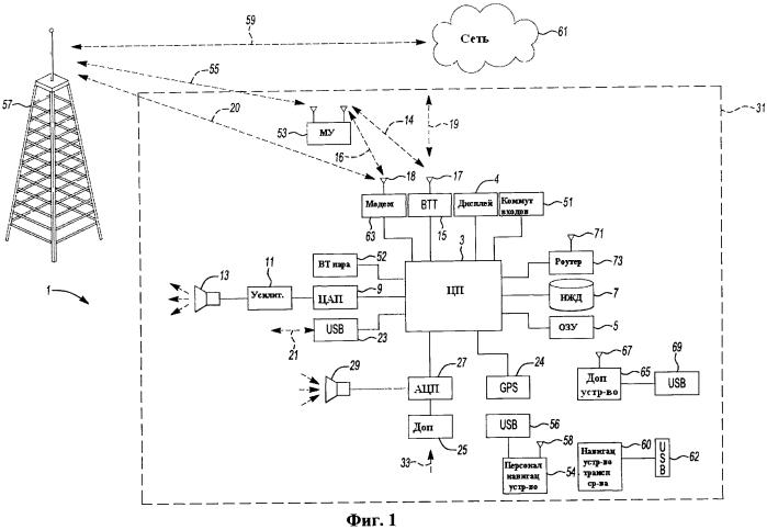 Эффективная загрузка навигационных данных