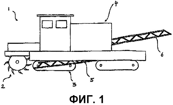Самоходная поверхностная фреза с жесткой опорой привода фрезерного барабана
