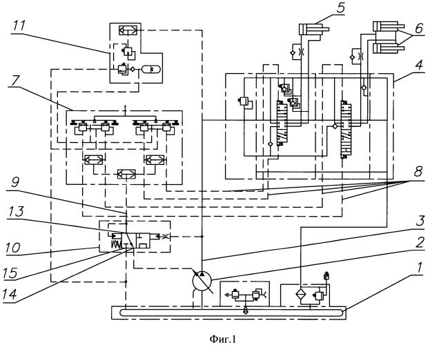 Гидросистема управления строительно-дорожной машины с регулятором для управления насосом